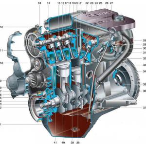 капитальный-ремонт-двигателя-16-клапанов