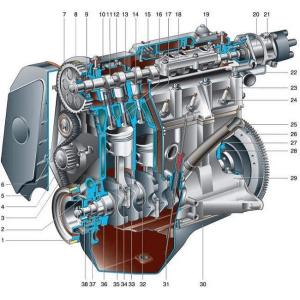 капитальный-ремонт-двигателя-8-клапанов