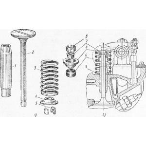 регулировка клапанов двигателя автомобиля